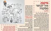 מקור 129 אימוקטן ך לבחור מפקח חלק ב